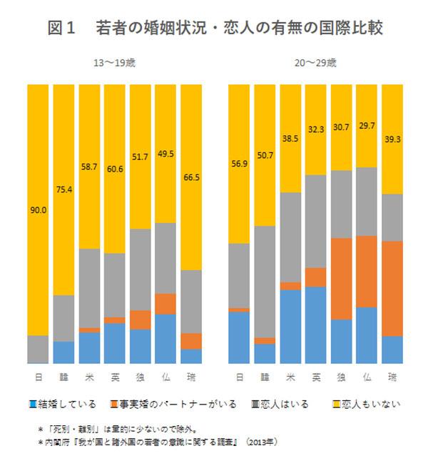 maita160329-chart01