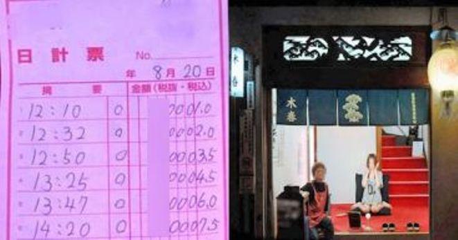 【※閲覧注意※】大坂・飛田新田にて、女が一日20人の男性を相手した時の給料明細!