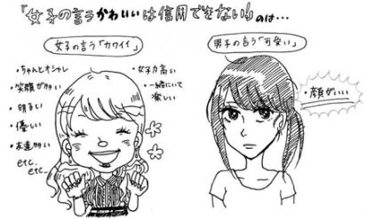 【必見】女性が言う「可愛い」はなぜ男性の「可愛い」とは違うのか?その理由が判明!
