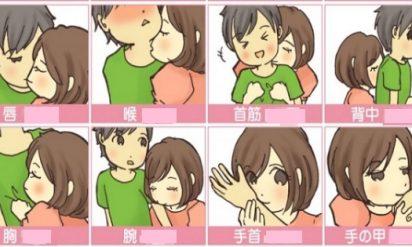 【必見】体のどの場所にキスされたかでパートナーの心理がわかってしまうキス診断!