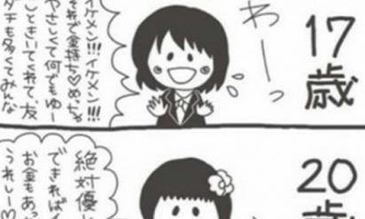 【必見】結婚相手、彼氏の条件、男にはわからない女子の微妙な気持ちを四コマ漫画で見事に表現!